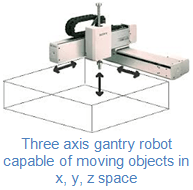 3axis