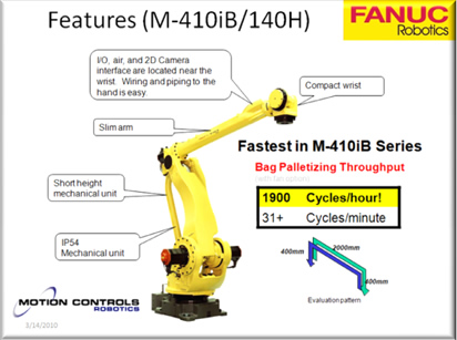 The New M410iB140 by Motion Controls Robotics