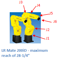 lrmate6axis