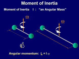 moment-of-inertia