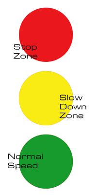 speed-zones