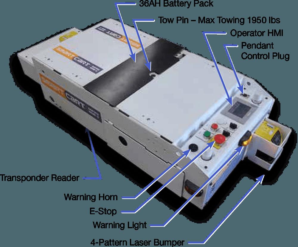 SmartCart AGC 100ST
