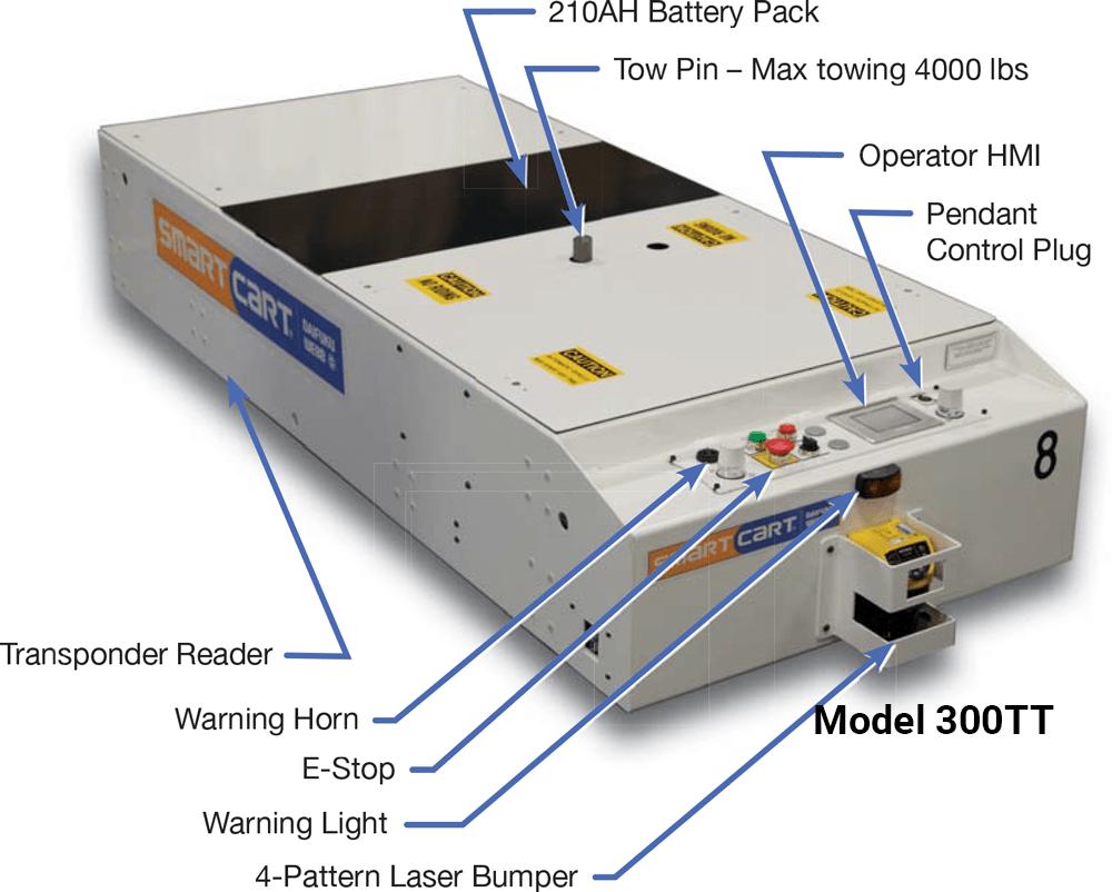 SmartCart AGC 300TT