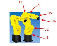 robot inertia