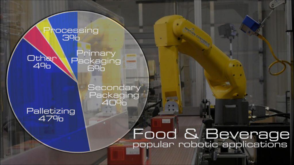 Food robots