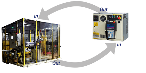 Simulate inputs and outputs on fanuc teach pendant motion controls fanuc teach pendant aloadofball