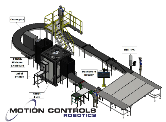 High Speed Labeling For Case Labeling Motion Controls Robotics
