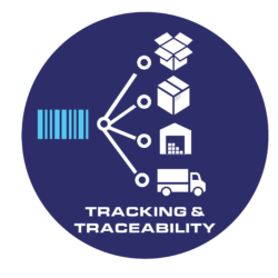 Tracking and Traceability