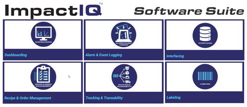 ImpactIQ Suite